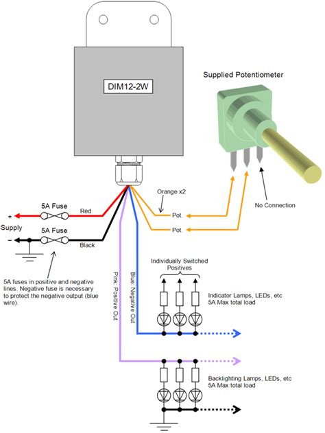 DIM12-2W - LED Dimmer, Dual Output Potentiometer