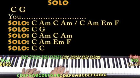 Come Away With Me (Norah Jones) Piano Cover Lesson in C